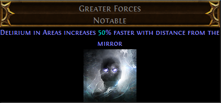 Greater Forces