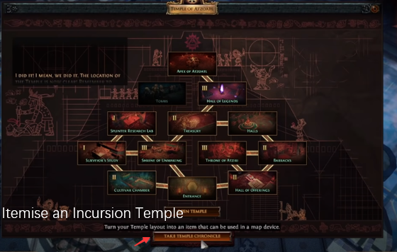 Itemise an Incursion Temple