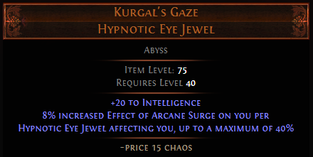 Kurgal's Gaze
