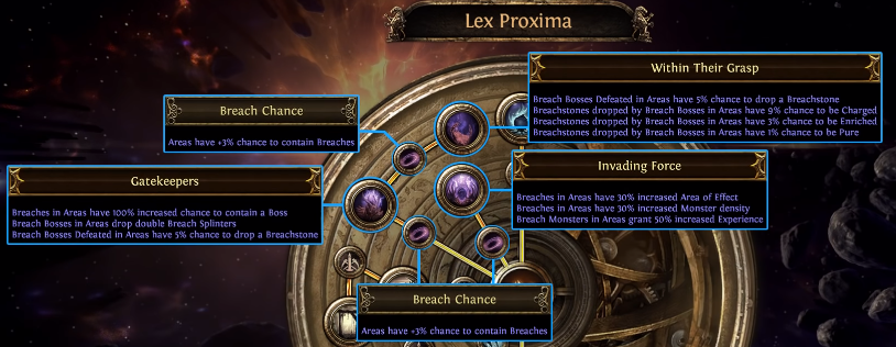 Lex Proxima: The Breach