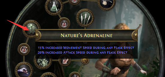 Nature's Adrenaline