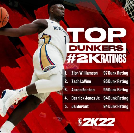 NBA 2K22 MyTEAM Best Dunkers