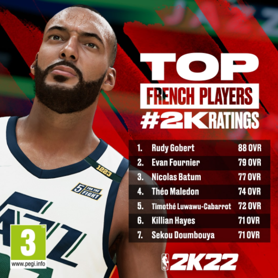 NBA 2K22 Best French Players