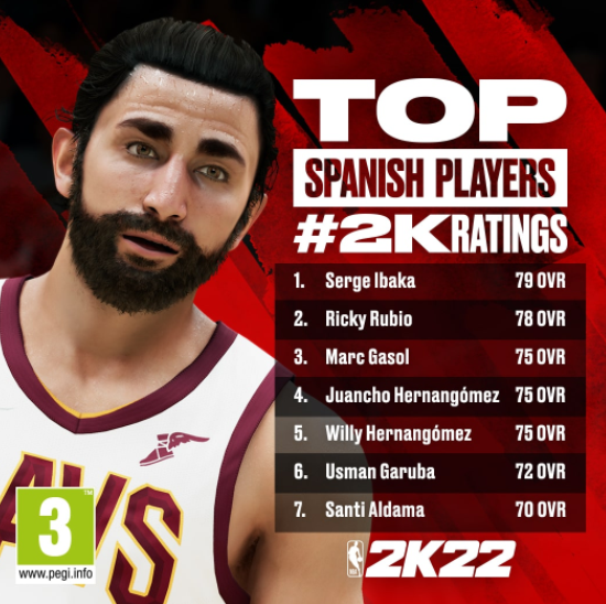 NBA 2K22 Best Spanish Players