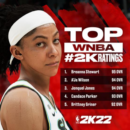 NBA 2K22 Best WNBA Players