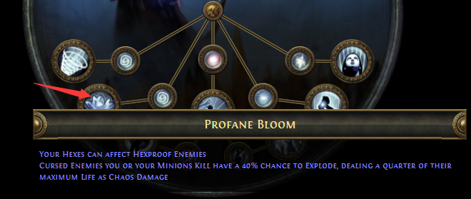 Profane Bloom