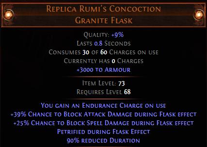 Replica Rumi's Concoction