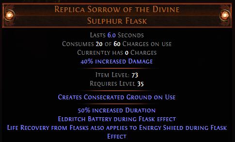 Replica Uniques Items