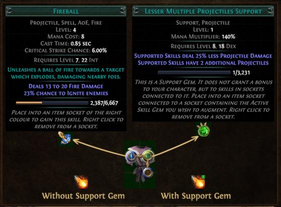 PoE Skill Gems Beginner Guide