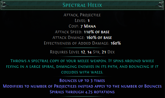 Spectral Helix PoE