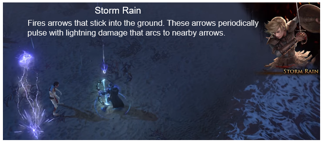 Storm Rain Screenshots