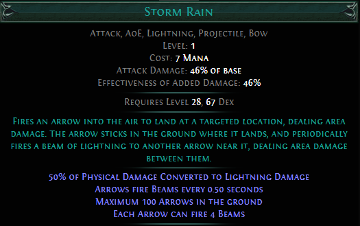 Storm Rain PoE