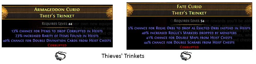 Thieves' Trinkets