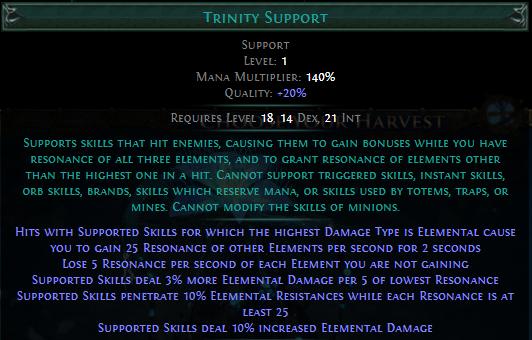 Trinity Support PoE