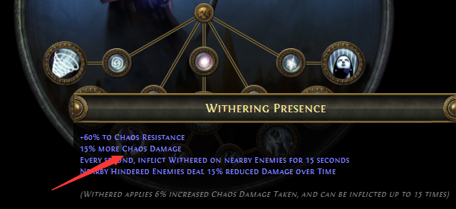 Withering Presence